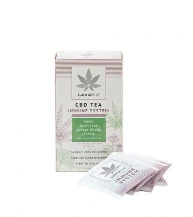 CBD Tea – Immune System Bevande